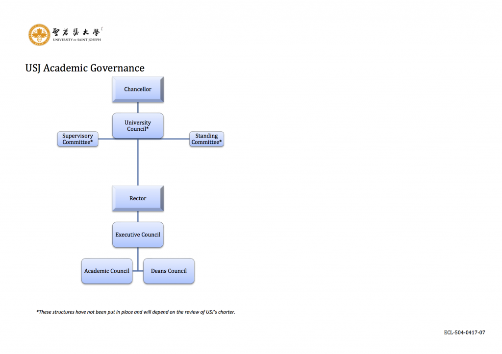 ECL-504-0417-07_USJ Organisational Chart - ENGp1
