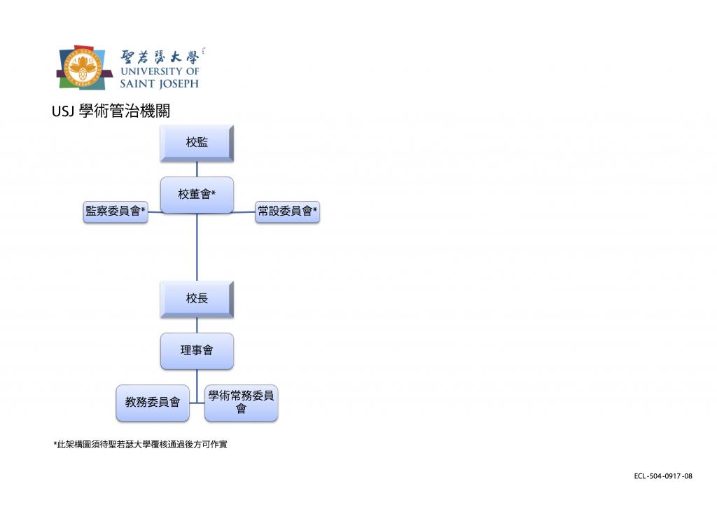 ECL-504-0917-08_USJ Organisational Chart - CHN 1