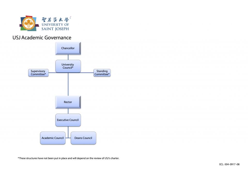 ECL-504-0917-08_USJ Organisational Chart - ENG 1