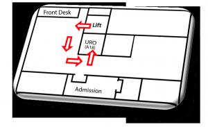 URO location